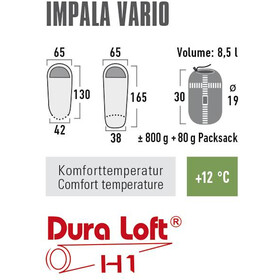 High Peak Impala Vario Sovepose, grøn